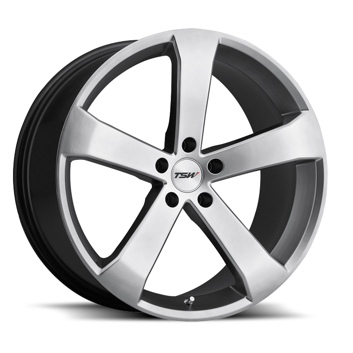 Wheels Size, Offset
